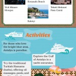 Antalya Travel Infographic
