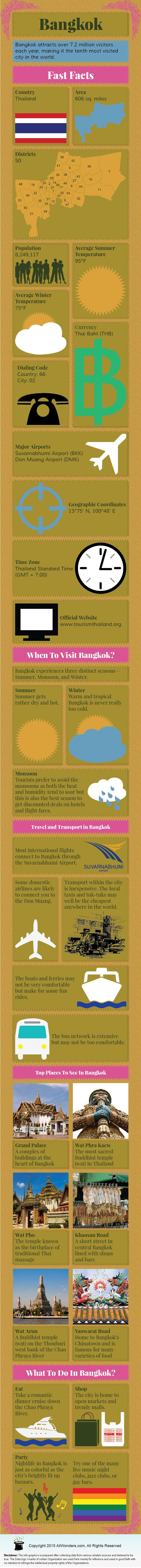 Bangkok Travel Infographic, Facts about Bangkok
