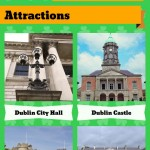 Dublin Travel Infographic