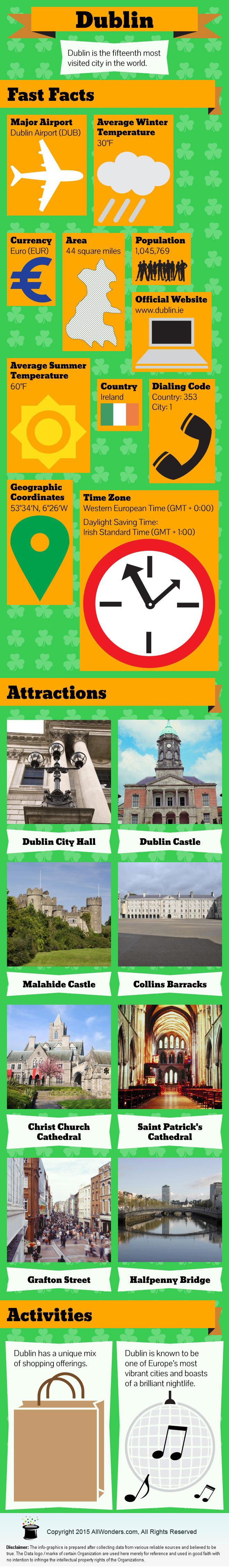 Dublin Travel Infographic