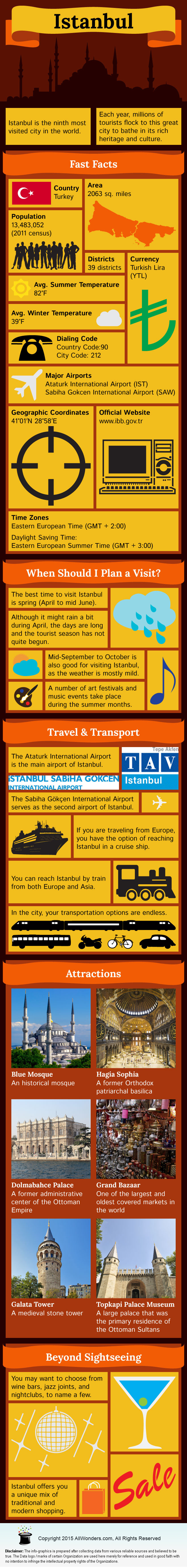 Istanbul Travel Infographic