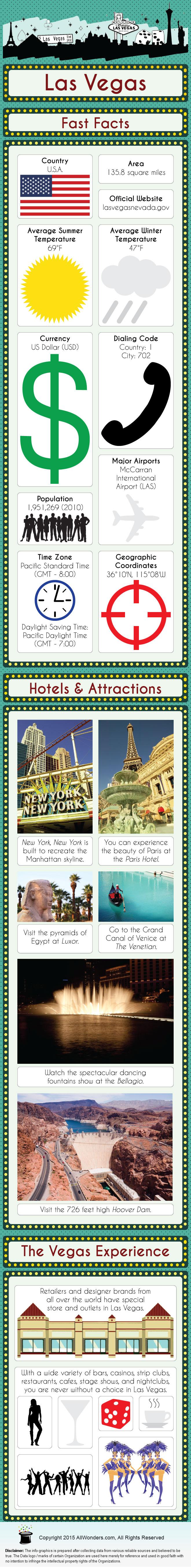 Las Vegas Travel Infographic