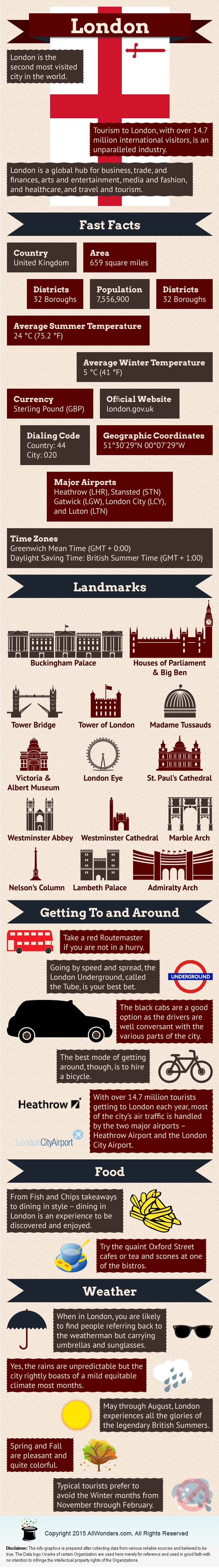 London Travel Infographic