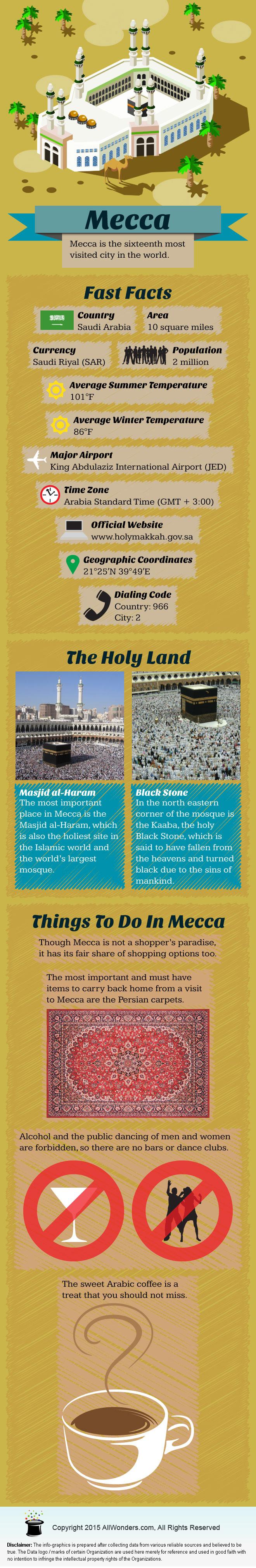 Mecca Travel Infographic