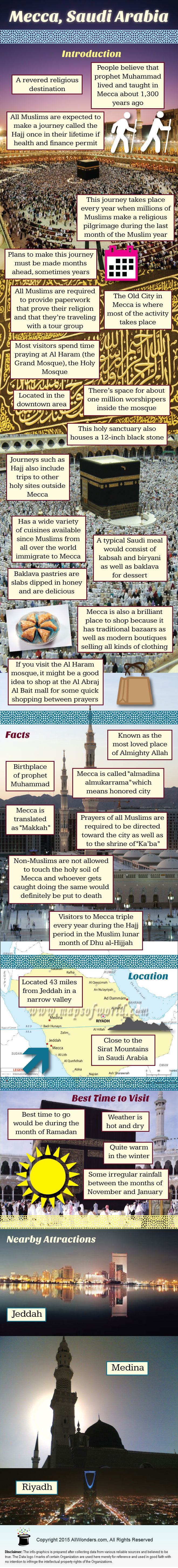 Mecca Travel Infographic