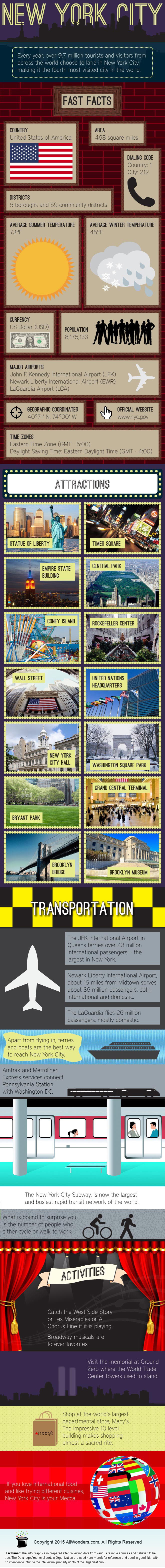 New York City Travel Infographic, Facts about New York City
