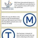 Paris Travel Infographic