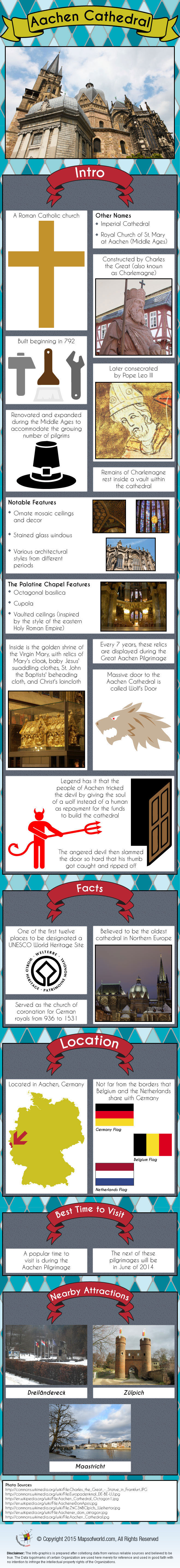 Aachen Cathedral Infographic