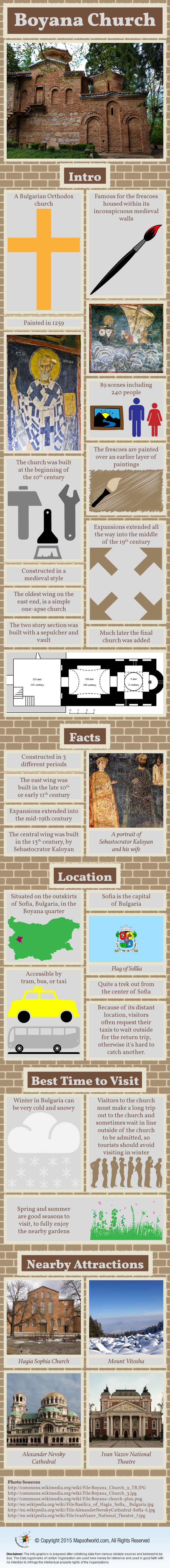 Boyana Church Infographic – Facts about Boyana Church in Sofia, Bulgaria.