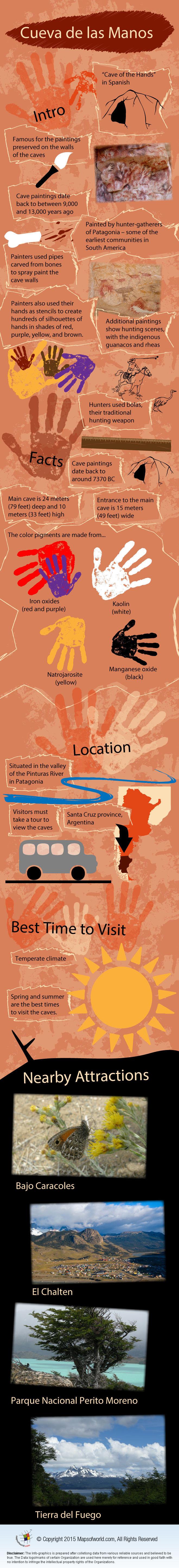 Cueva de las Manos Infographic