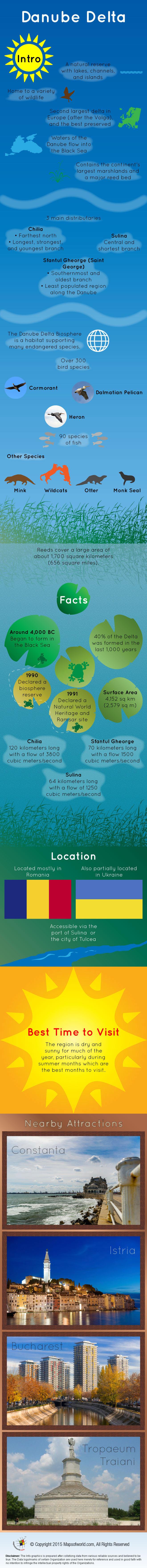 Danube Delta Infographic