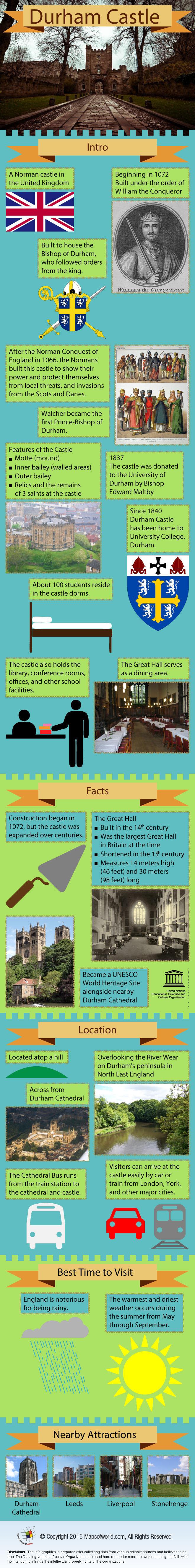 Durham Castle Infographic