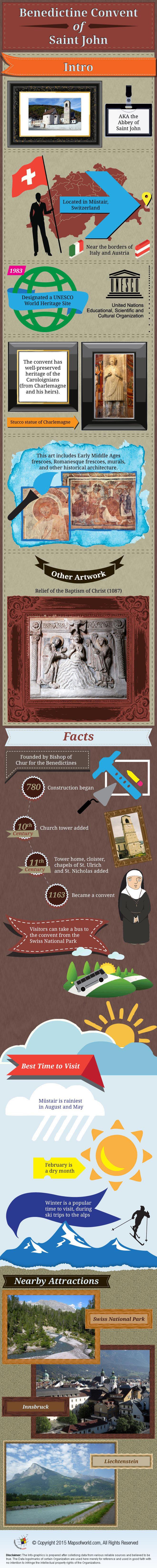 Benedictine Convent of Saint John Infographic