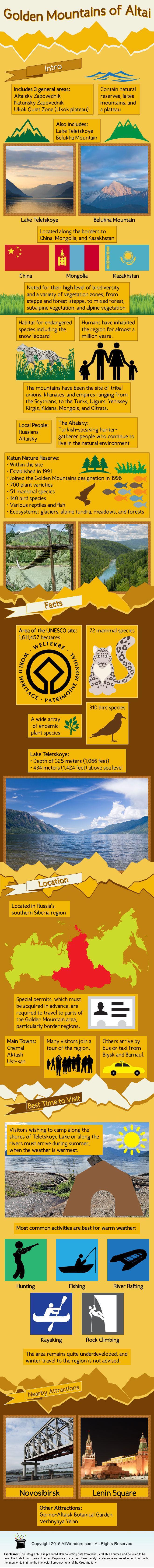 Golden Mountains of Altai - Travel Infographic
