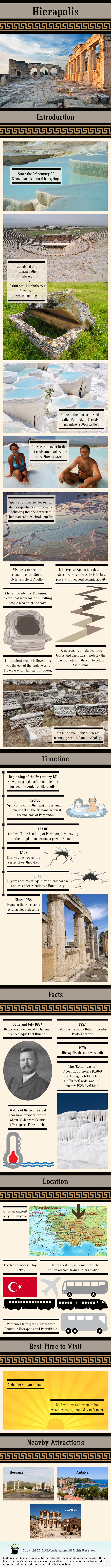 Hierapolis Travel Infographic