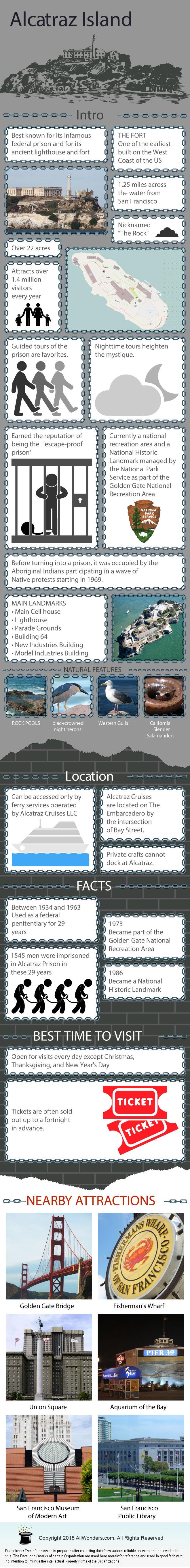 Alcatraz Island Infographic