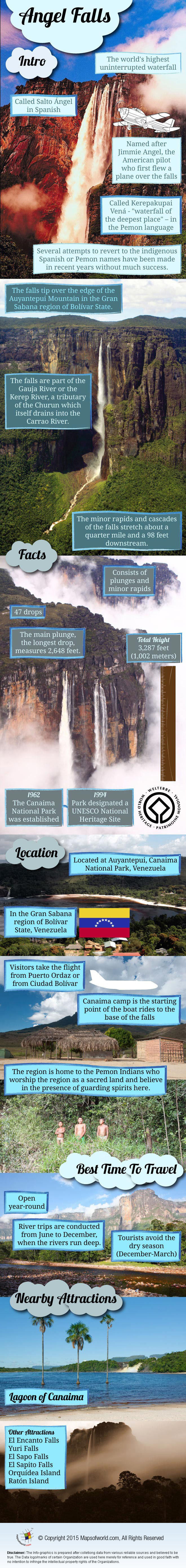 Angel Falls Infographic