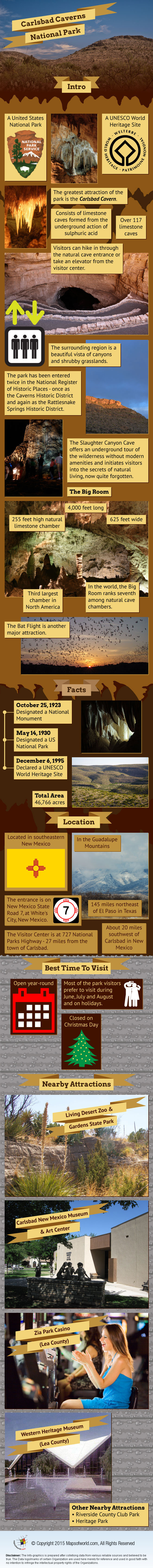 Carlsbad Caverns facts and Infographic
