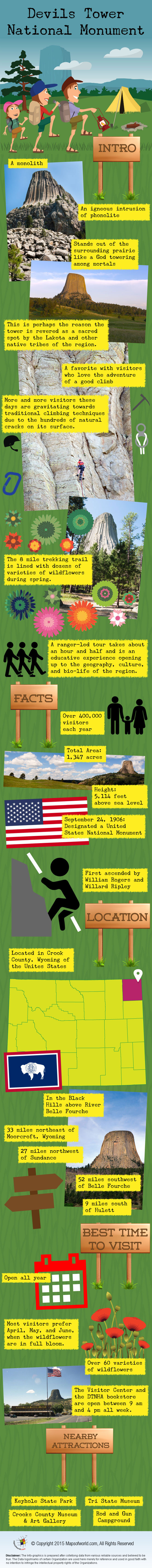 Devils Tower Infographic