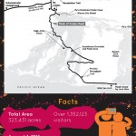 Hawaii Volcanoes National Park Travel Infographic