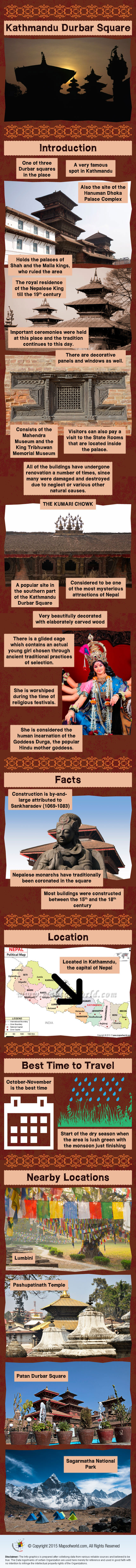 Kathmandu Durbar Square - Facts & Infographic