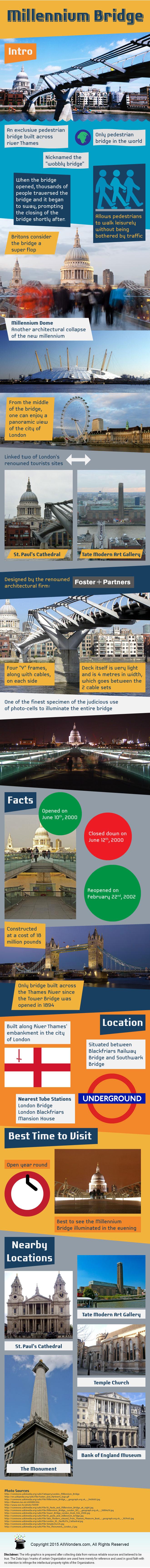 Millennium Bridge, London - Facts & Infographic