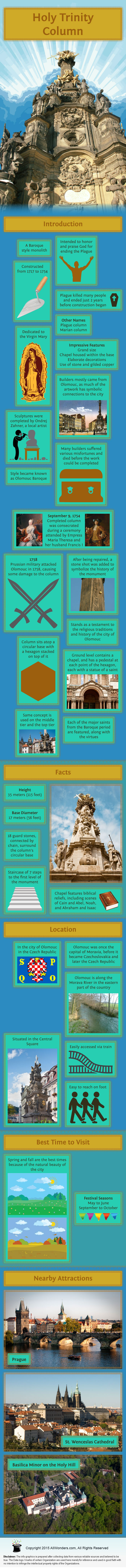 Holy Trinity Column - Facts & Infographic