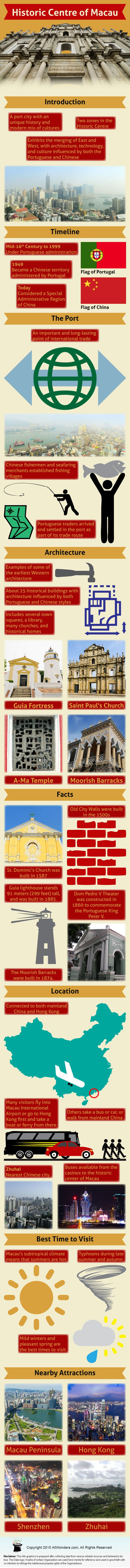 Historic Centre of Macau - Facts & Infographic