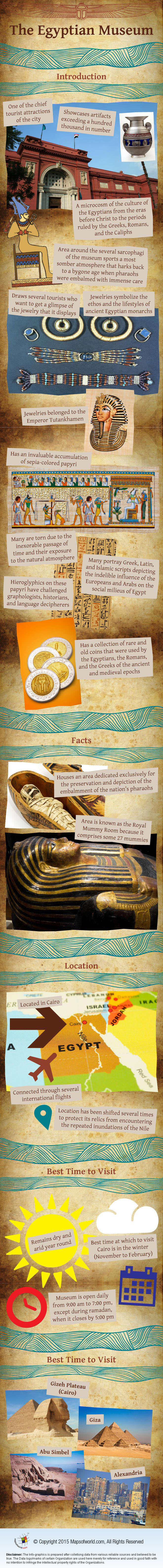 The Egyptian Museum infographic