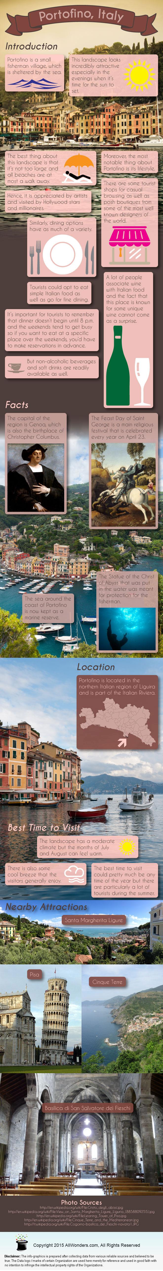 Portofino, Italy: Facts & Infographic