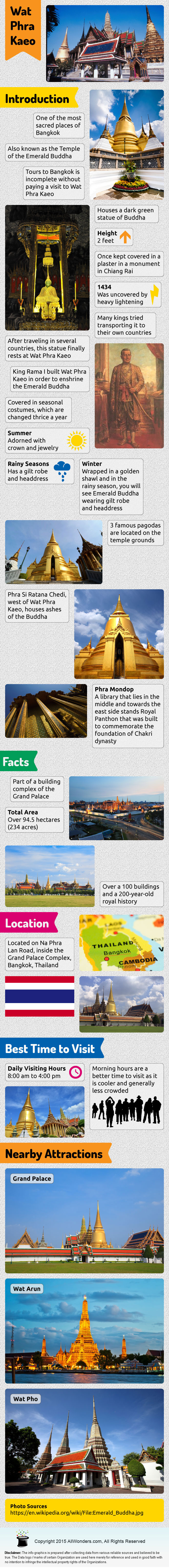 Wat Phra Kaeo Facts and Infographic