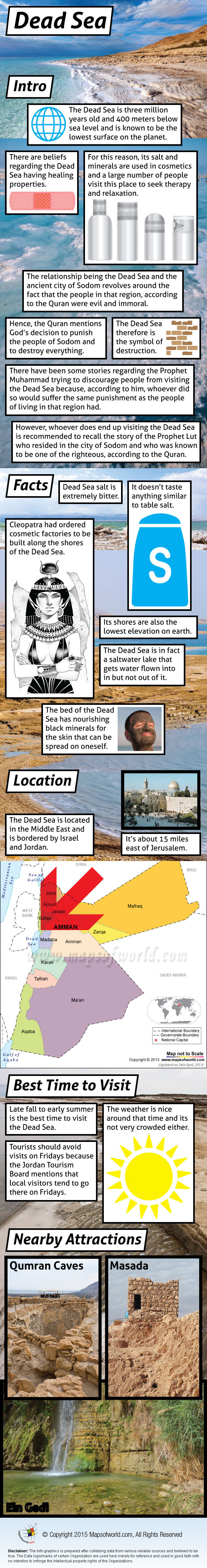 Dead Sea - Facts & Infographic