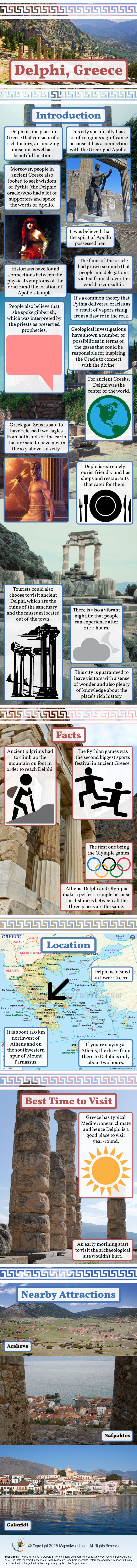 Delphi, Greece - Facts & Infographic
