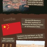 Mogao Caves Facts