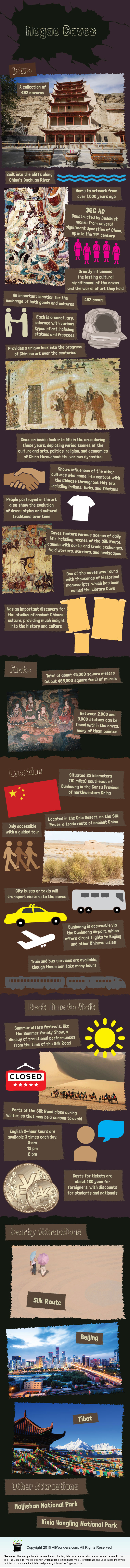 Mogao Caves Facts & Infographic