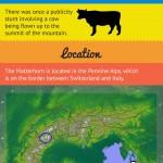Matterhorn Facts