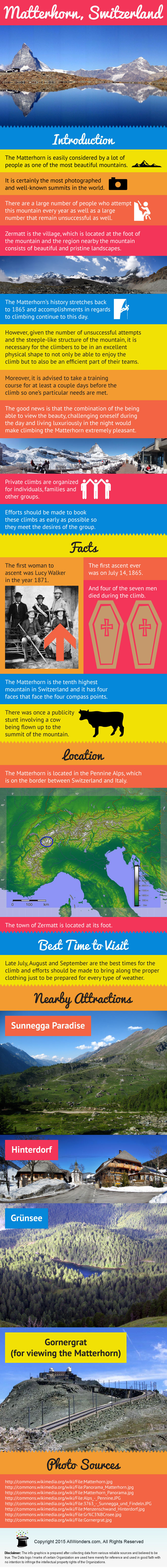 Matterhorn Facts & Infographic