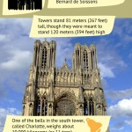 Reims Cathedral Facts