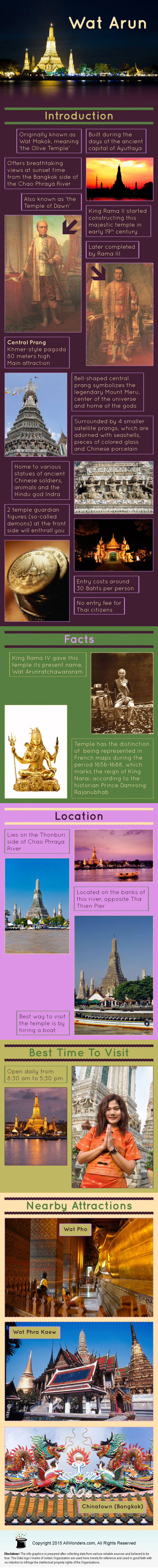 Wat Arun, Thailand - Facts & Infographic