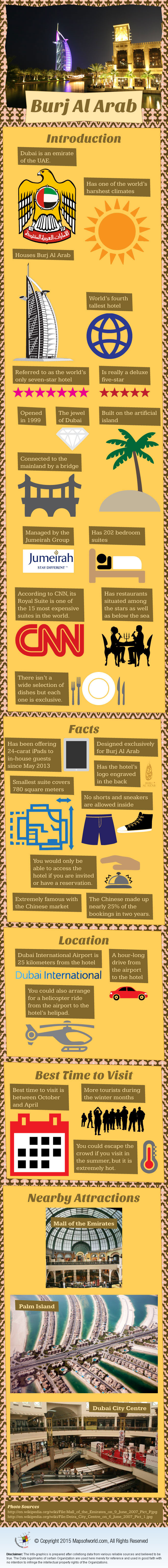 Burj Al Arab - Facts & Infographic