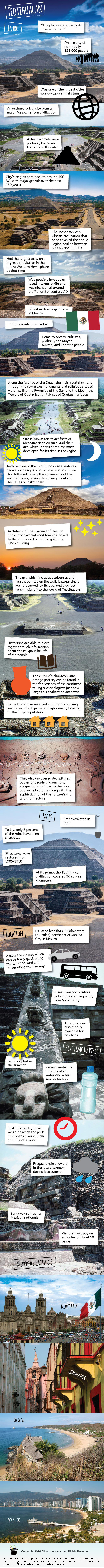 Teotihuacan - Facts & Infographic