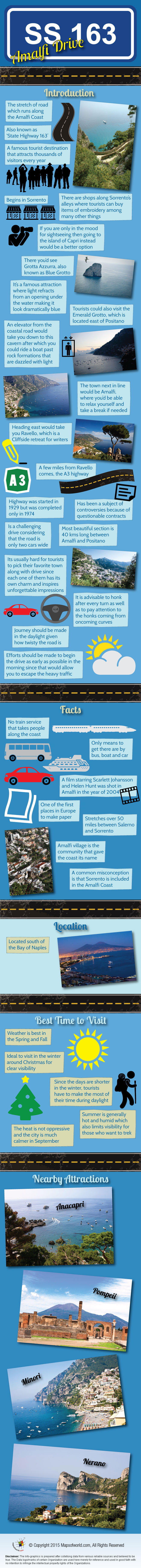 Amalfi Drive Travel Infographic