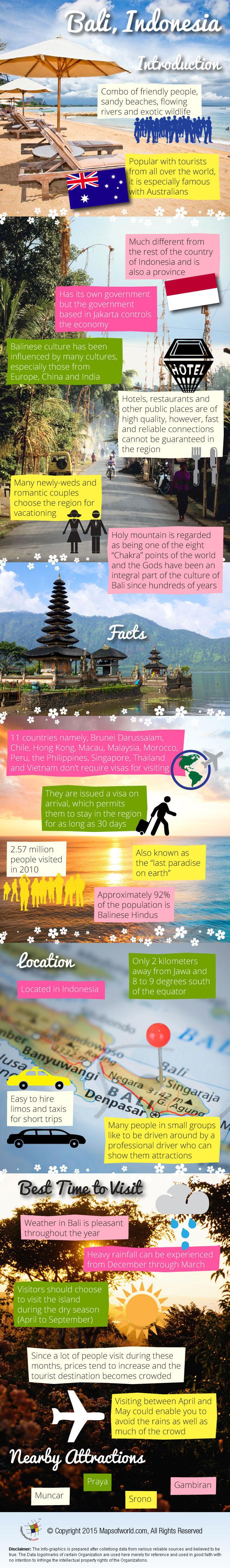 Bali Infographic