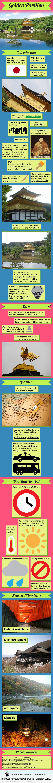 Golden Pavilion, Japan - Facts & Infographic