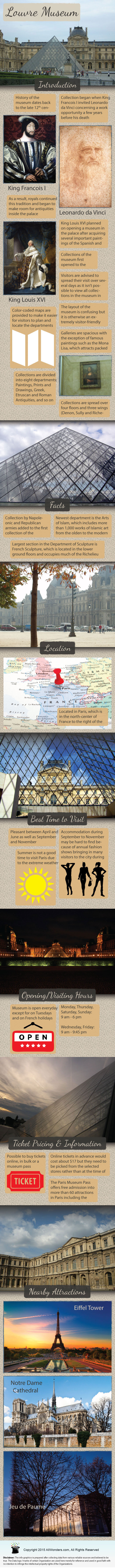 Louvre Museum - Facts & Infographic
