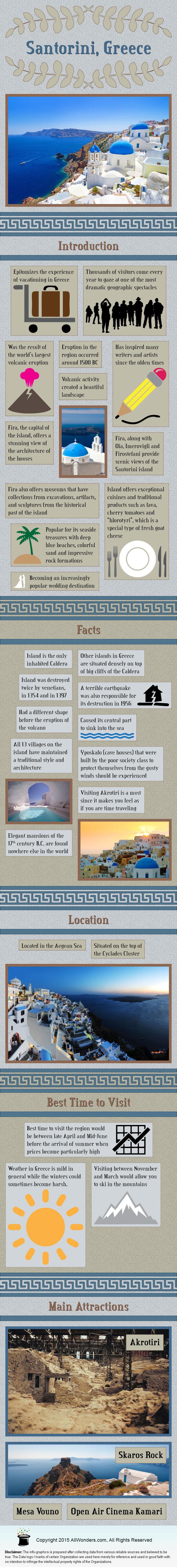 Santorini Island, Greece - Facts & Infographic