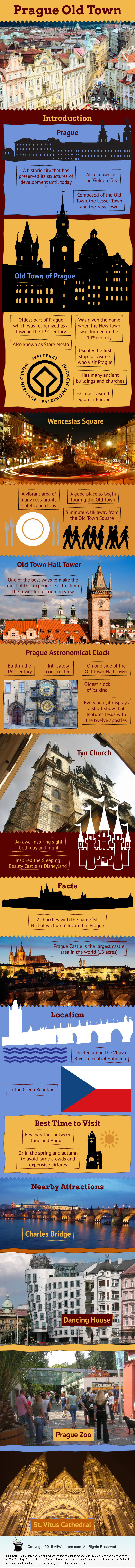 Prague Old Town - Facts & Infographic