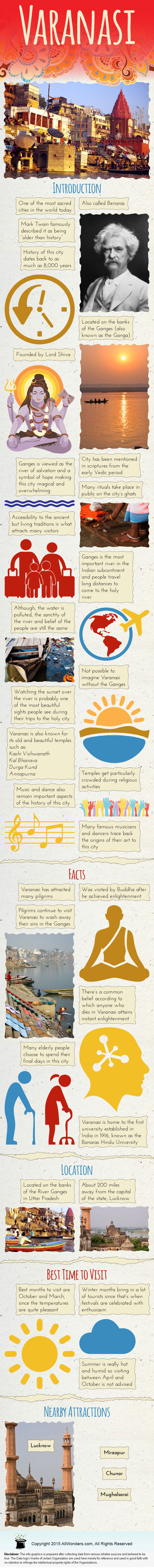 Varanasi - Facts & Infographic