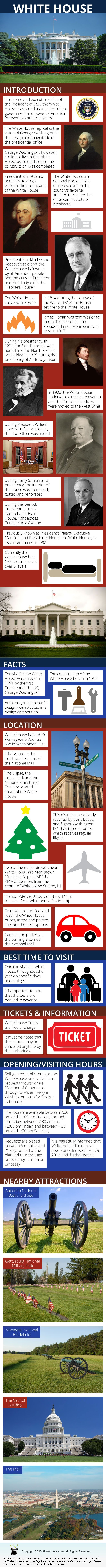 White House Infographic