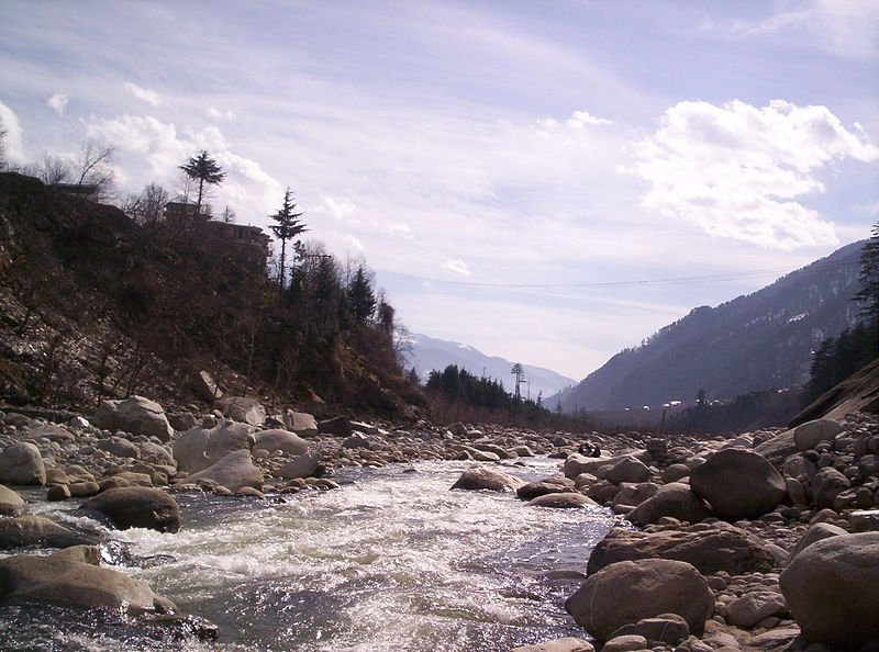 Places to visit in Kullu and Manali, Himachal Pradesh